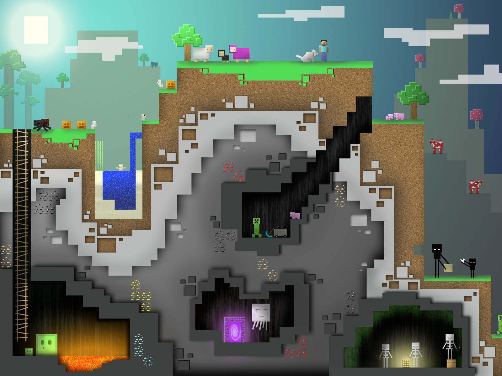 49 amazing minecraft wallpapers Pictures