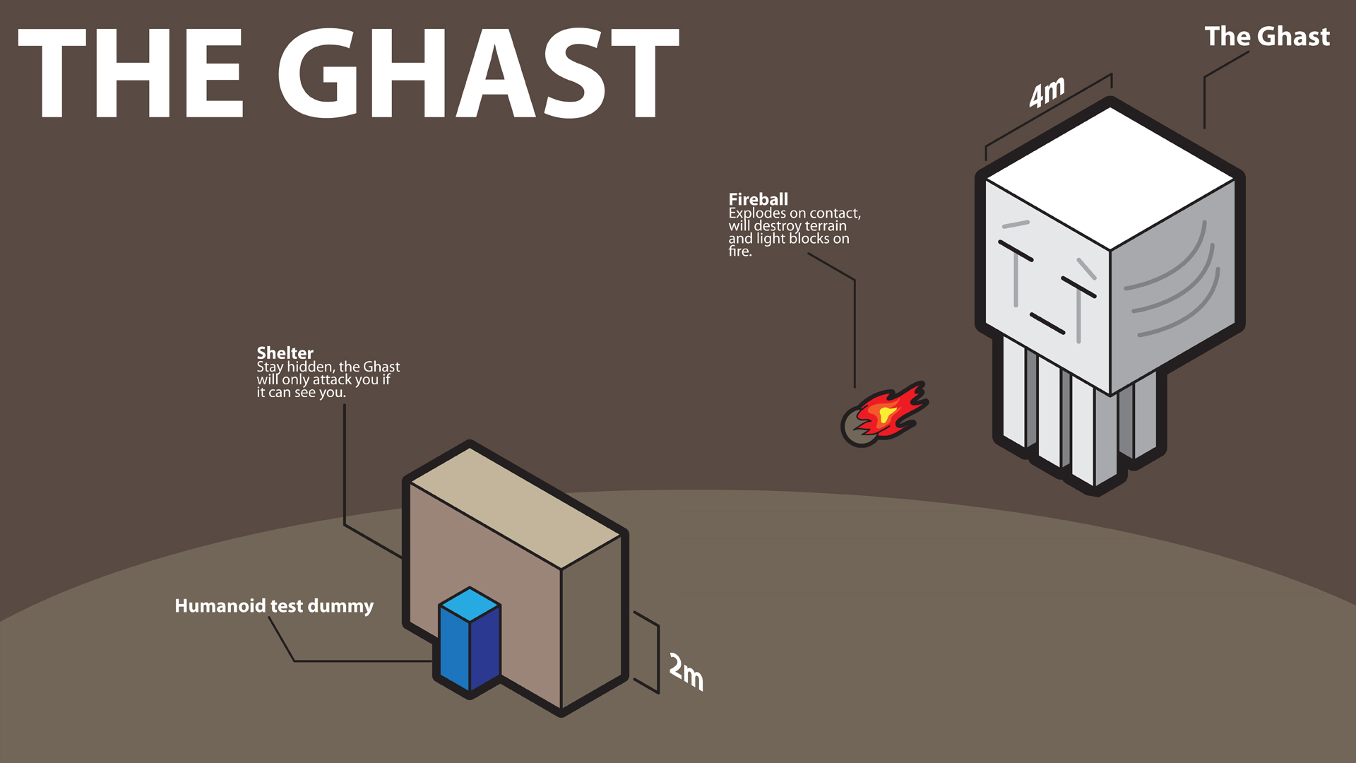 78 Images About Minecraft On Pinterest