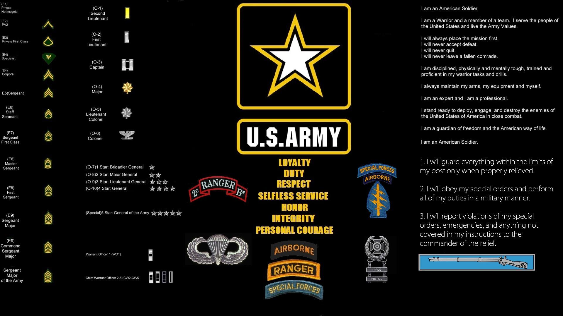 us army wallpaper hd - sf wallpaper