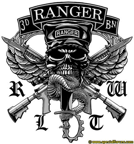 45 Ranger Wallpapers Pictures
