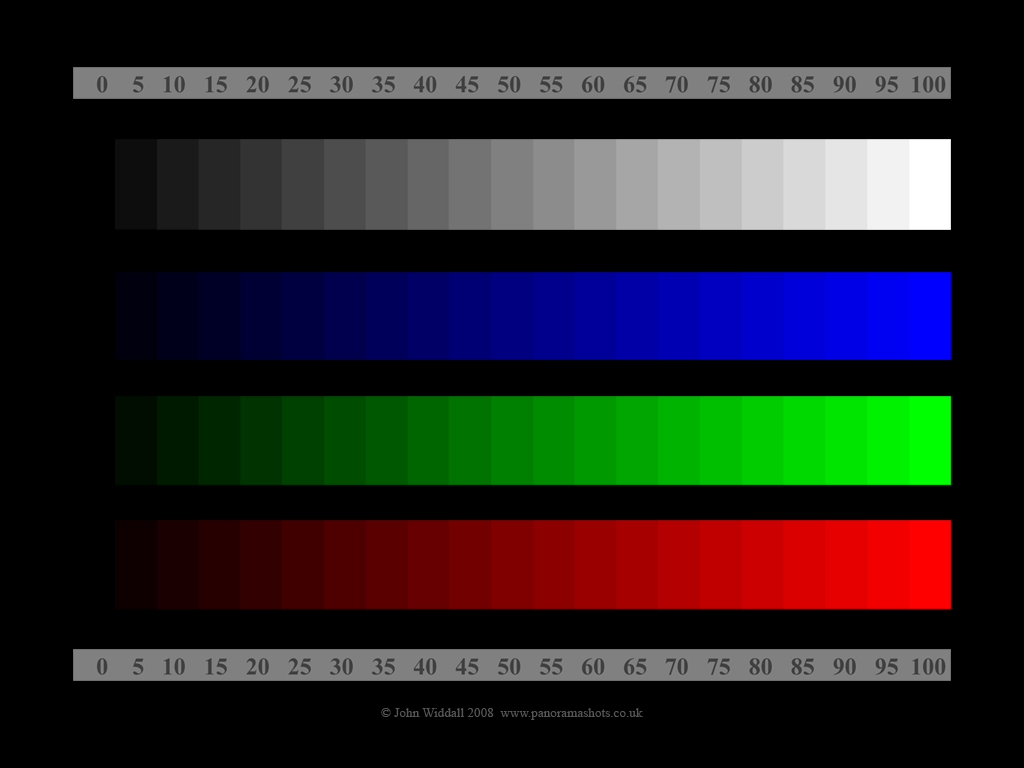 Test Cards for Monitor Adjustment | PanoramaShots