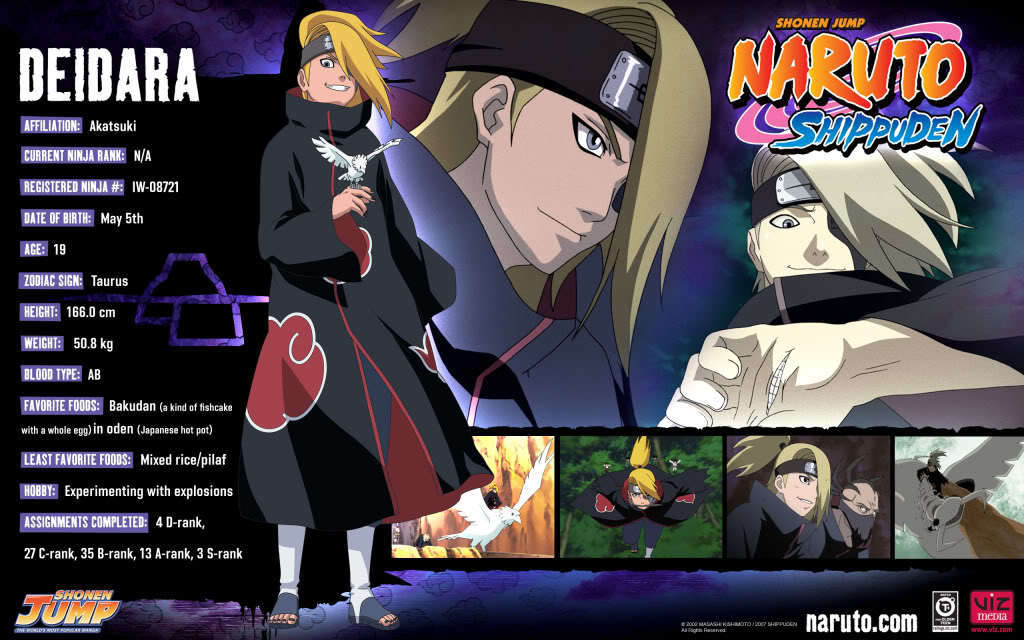 Naruto Shippuden All Characters Wallpapers (57+)
