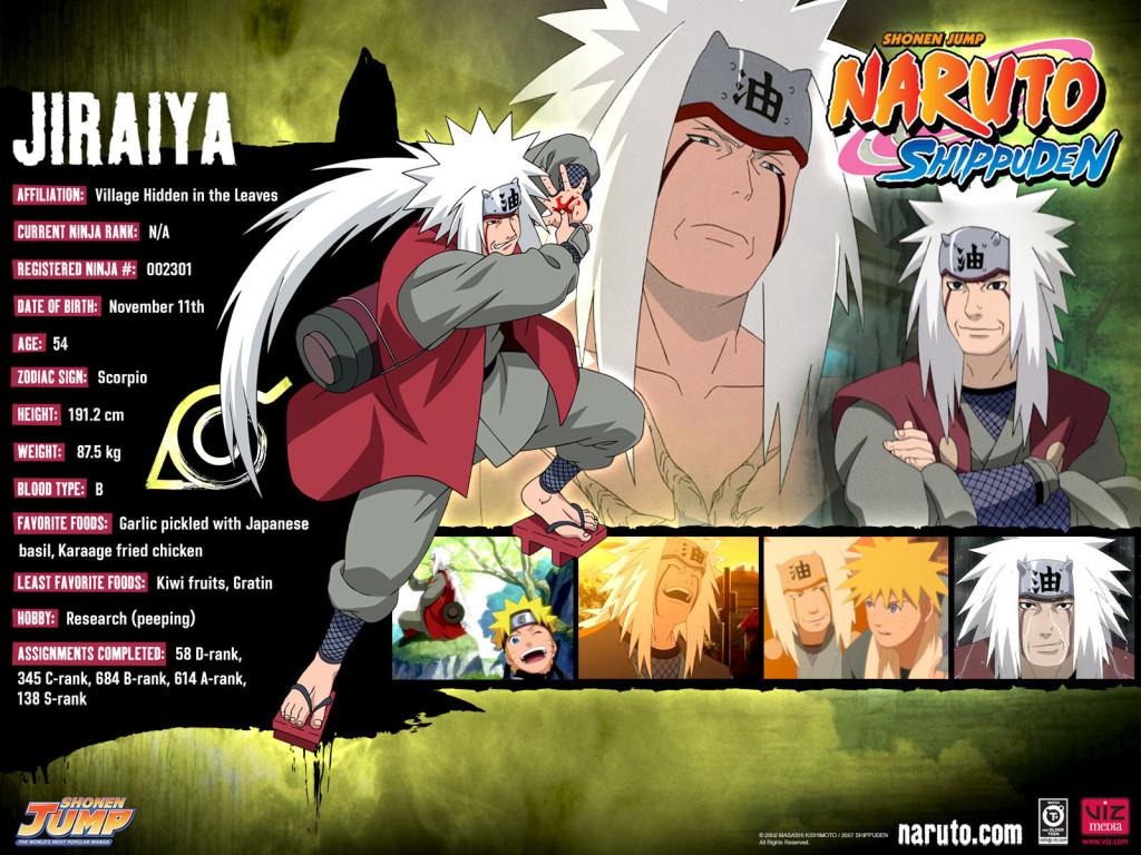 New Naruto Shippuden Wallpaper - WallpaperSafari