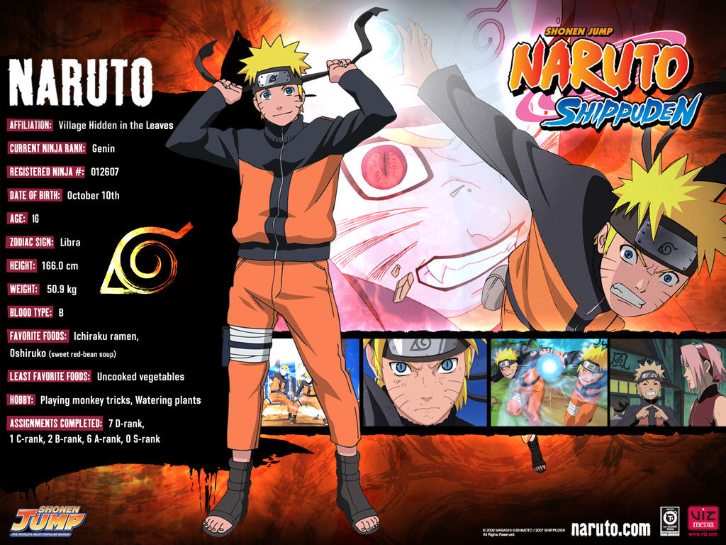 Naruto Shippuden Wallpaper For Laptop Page 1
