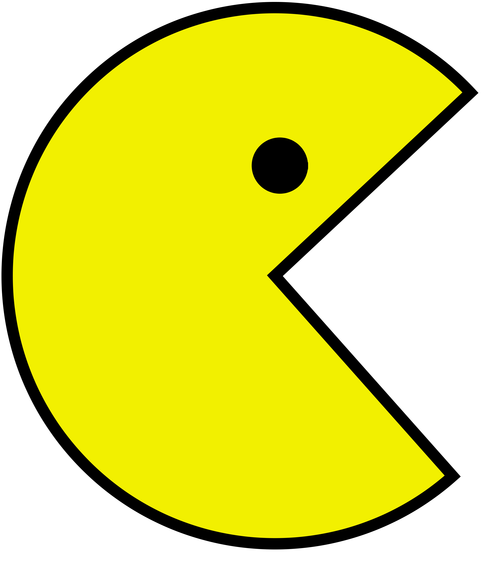 Pac-Man | Know Your Meme